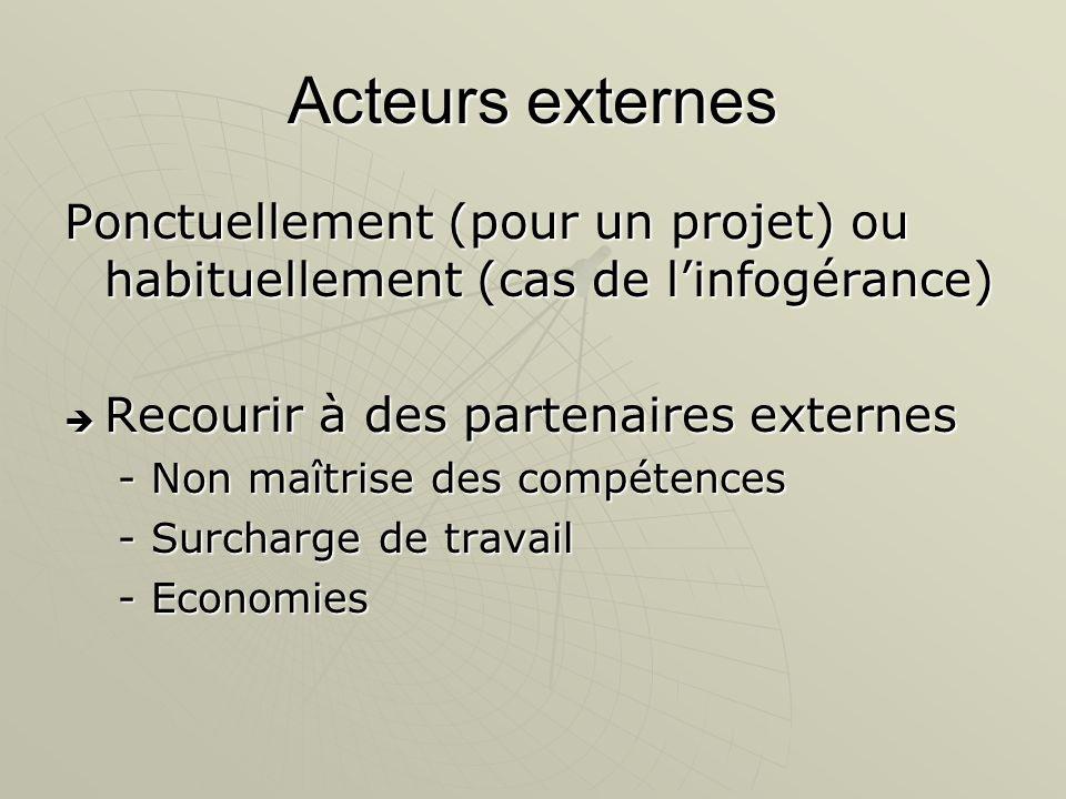 Acteurs externes Ponctuellement (pour un projet) ou habituellement (cas de linfogérance) Recourir à des partenaires externes Recourir à des partenaire