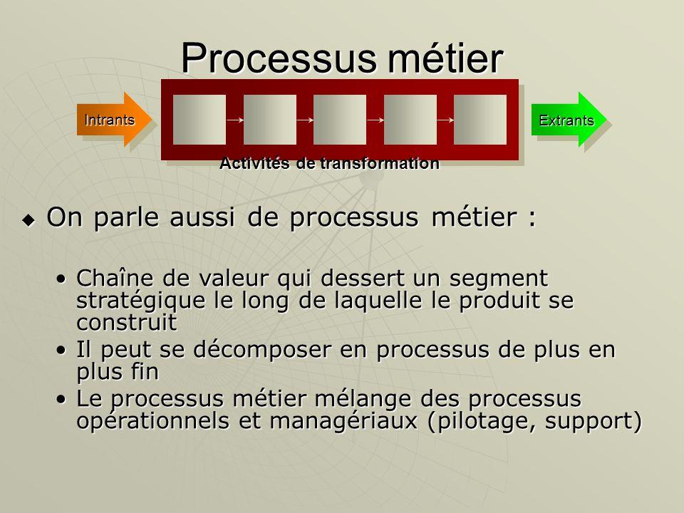 Processus métier Intrants Extrants On parle aussi de processus métier : On parle aussi de processus métier : Chaîne de valeur qui dessert un segment s