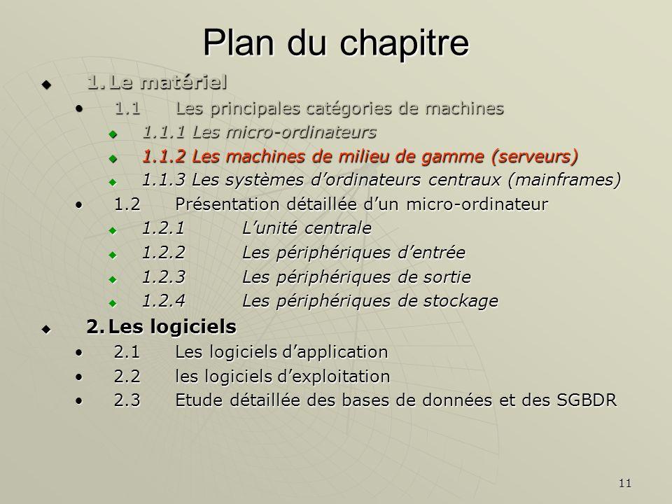 11 Plan du chapitre 1.Le matériel 1.Le matériel 1.1Les principales catégories de machines1.1Les principales catégories de machines 1.1.1 Les micro-ord