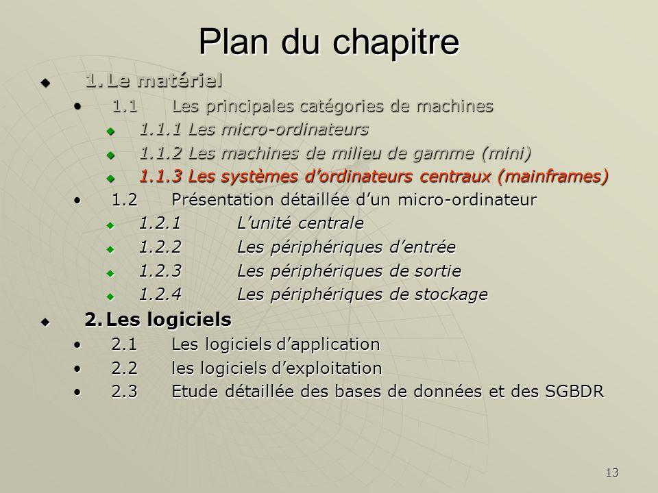 13 Plan du chapitre 1.Le matériel 1.Le matériel 1.1Les principales catégories de machines1.1Les principales catégories de machines 1.1.1 Les micro-ord