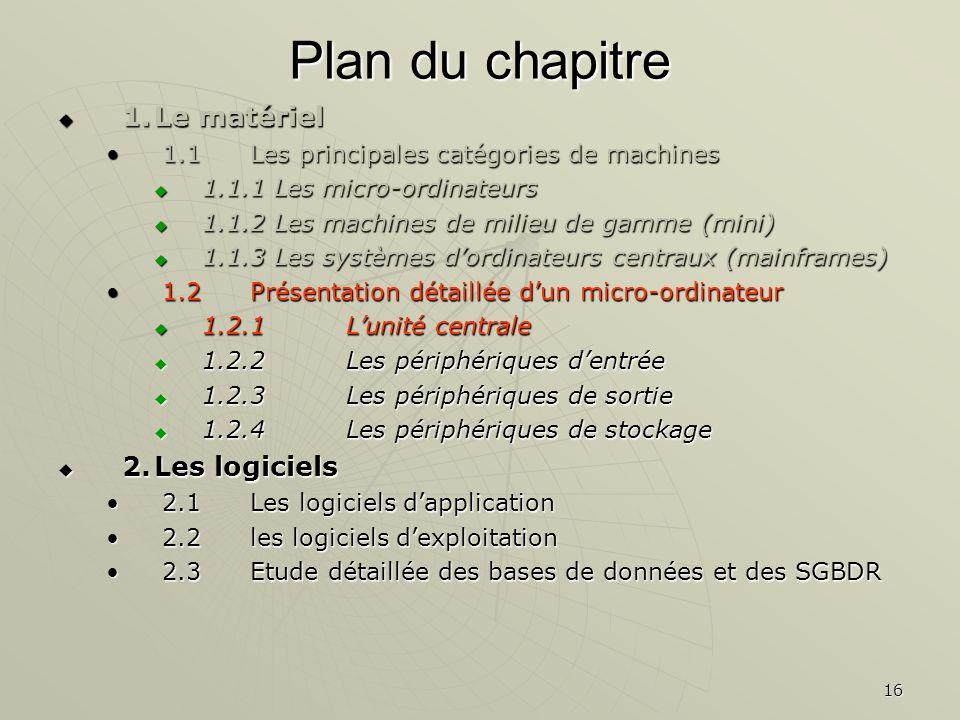 16 Plan du chapitre 1.Le matériel 1.Le matériel 1.1Les principales catégories de machines1.1Les principales catégories de machines 1.1.1 Les micro-ord