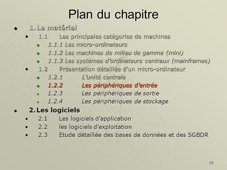 19 Plan du chapitre 1.Le matériel 1.Le matériel 1.1Les principales catégories de machines1.1Les principales catégories de machines 1.1.1 Les micro-ord