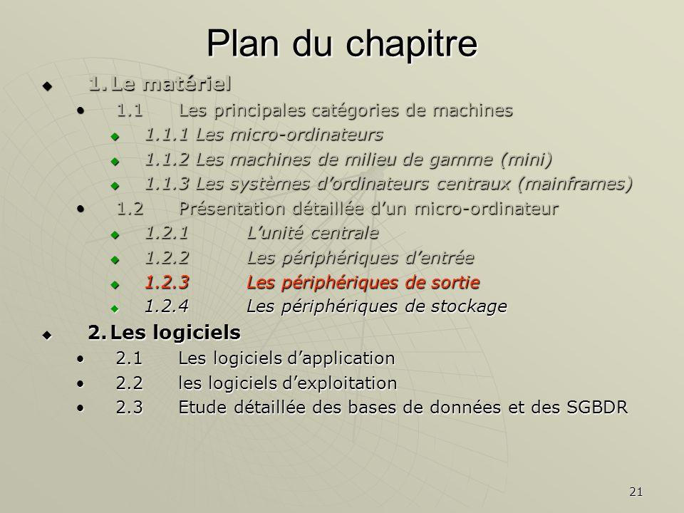 21 Plan du chapitre 1.Le matériel 1.Le matériel 1.1Les principales catégories de machines1.1Les principales catégories de machines 1.1.1 Les micro-ord