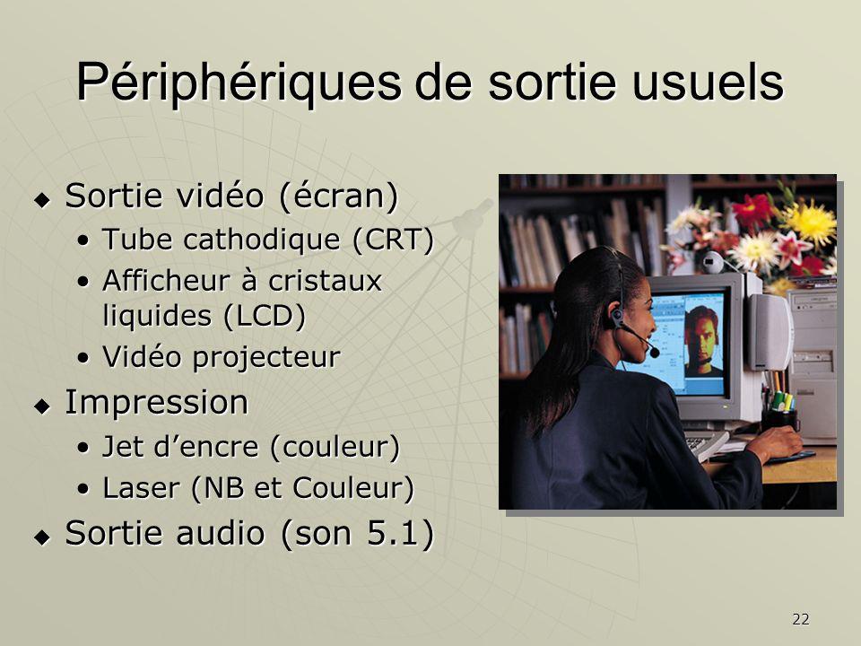 22 Périphériques de sortie usuels Sortie vidéo (écran) Sortie vidéo (écran) Tube cathodique (CRT)Tube cathodique (CRT) Afficheur à cristaux liquides (