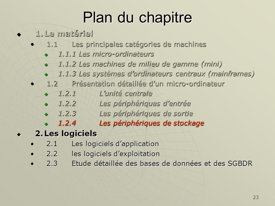 23 Plan du chapitre 1.Le matériel 1.Le matériel 1.1Les principales catégories de machines1.1Les principales catégories de machines 1.1.1 Les micro-ord