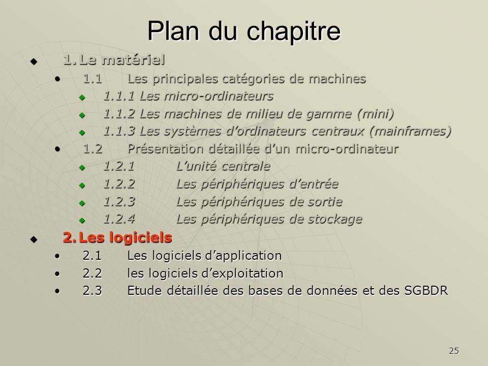 25 Plan du chapitre 1.Le matériel 1.Le matériel 1.1Les principales catégories de machines1.1Les principales catégories de machines 1.1.1 Les micro-ord