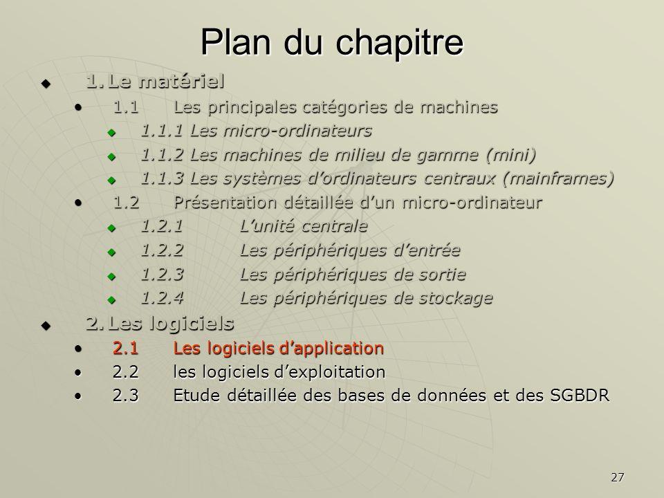 27 Plan du chapitre 1.Le matériel 1.Le matériel 1.1Les principales catégories de machines1.1Les principales catégories de machines 1.1.1 Les micro-ord