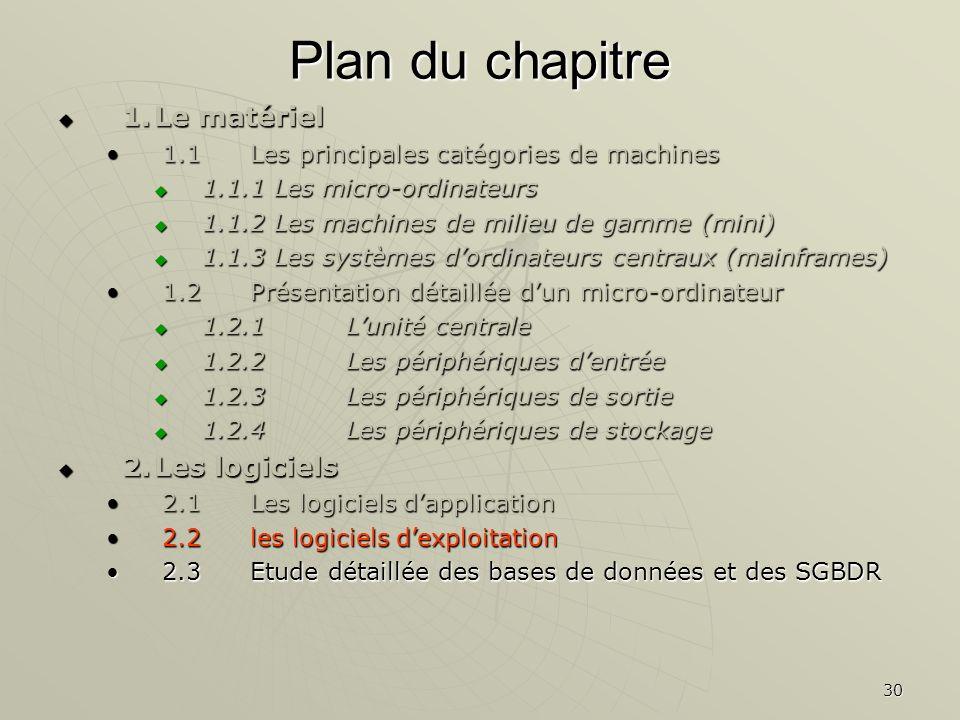 30 Plan du chapitre 1.Le matériel 1.Le matériel 1.1Les principales catégories de machines1.1Les principales catégories de machines 1.1.1 Les micro-ord