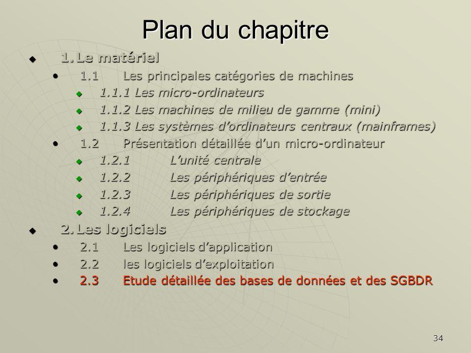 34 Plan du chapitre 1.Le matériel 1.Le matériel 1.1Les principales catégories de machines1.1Les principales catégories de machines 1.1.1 Les micro-ord