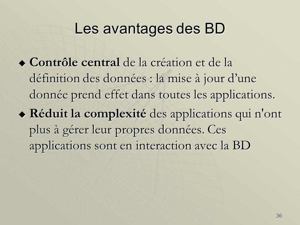 36 Les avantages des BD Contrôle central de la création et de la définition des données : la mise à jour dune donnée prend effet dans toutes les appli