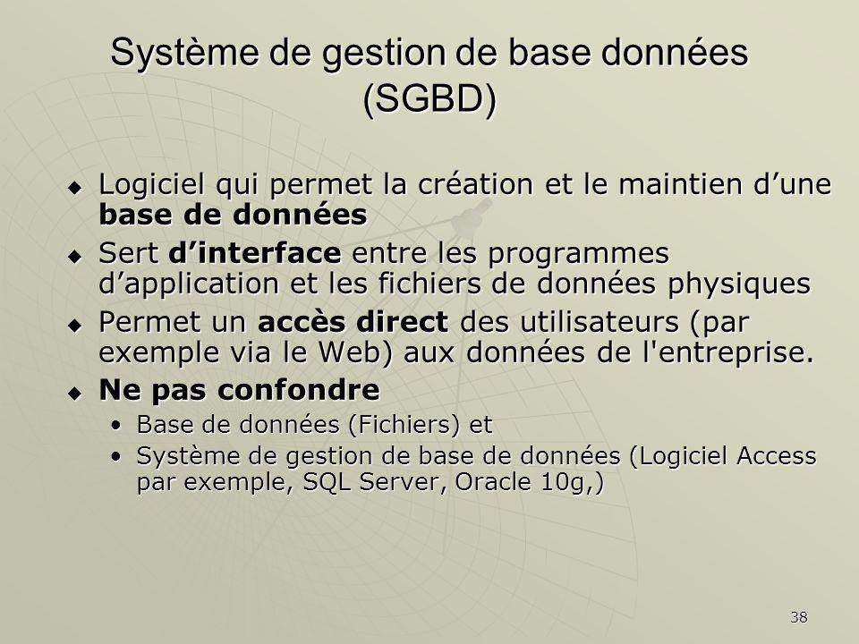 38 Système de gestion de base données (SGBD) Logiciel qui permet la création et le maintien dune base de données Logiciel qui permet la création et le