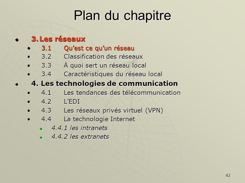 42 Plan du chapitre 3.Les réseaux 3.Les réseaux 3.1Quest ce quun réseau3.1Quest ce quun réseau 3.2Classification des réseaux3.2Classification des rése
