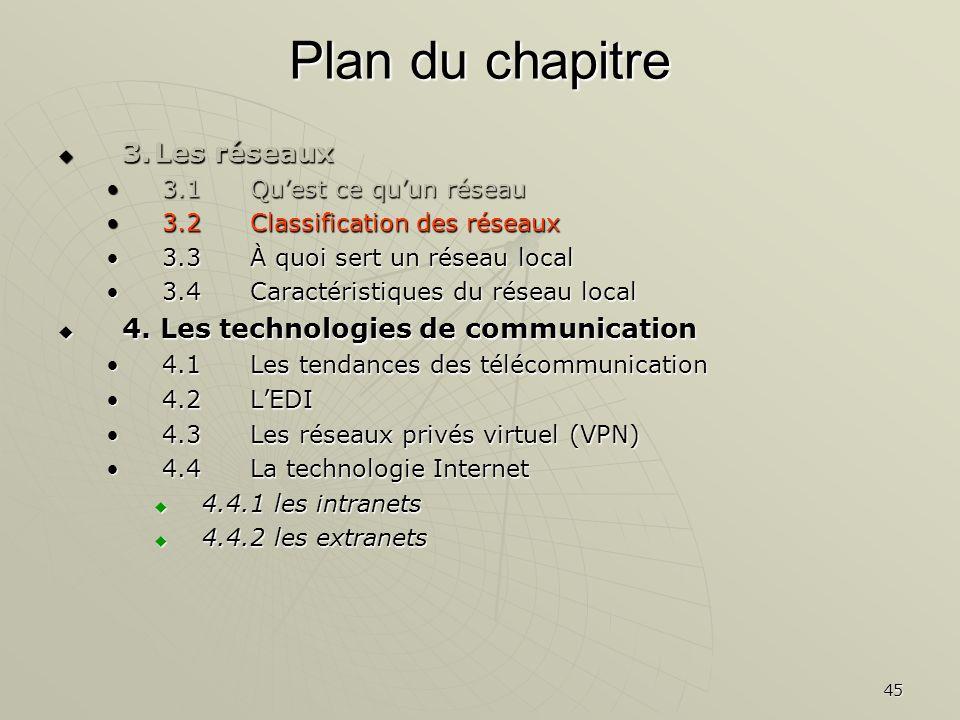 45 Plan du chapitre 3.Les réseaux 3.Les réseaux 3.1Quest ce quun réseau3.1Quest ce quun réseau 3.2Classification des réseaux3.2Classification des rése