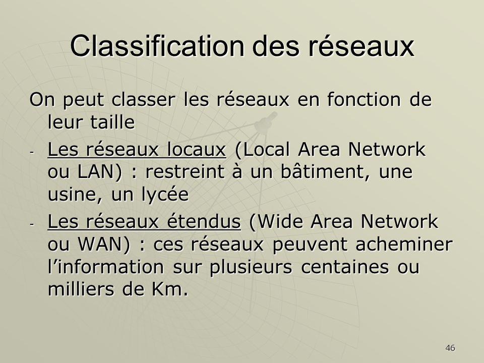 46 Classification des réseaux On peut classer les réseaux en fonction de leur taille - Les réseaux locaux (Local Area Network ou LAN) : restreint à un