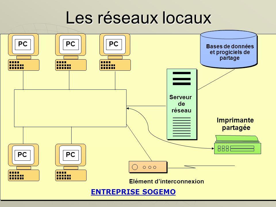 48 Serveur de réseau Serveur de réseau Bases de données et progiciels de partage Imprimante partagée Elément dinterconnexion PC Les réseaux locaux ENT