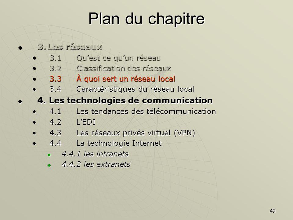 49 Plan du chapitre 3.Les réseaux 3.Les réseaux 3.1Quest ce quun réseau3.1Quest ce quun réseau 3.2Classification des réseaux3.2Classification des rése