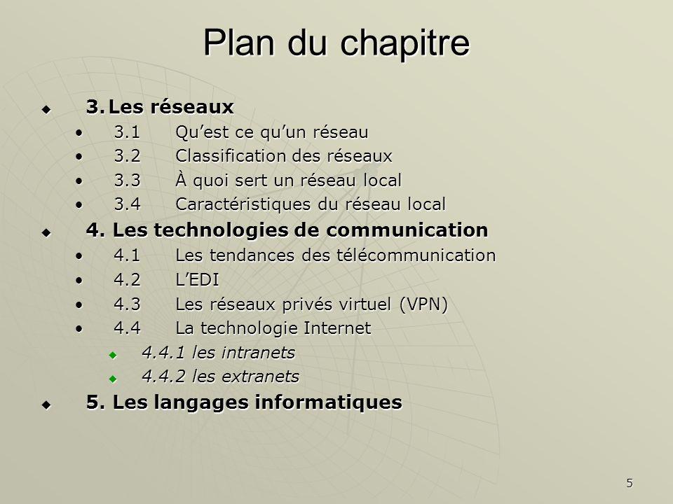 5 Plan du chapitre 3.Les réseaux 3.Les réseaux 3.1Quest ce quun réseau3.1Quest ce quun réseau 3.2Classification des réseaux3.2Classification des résea