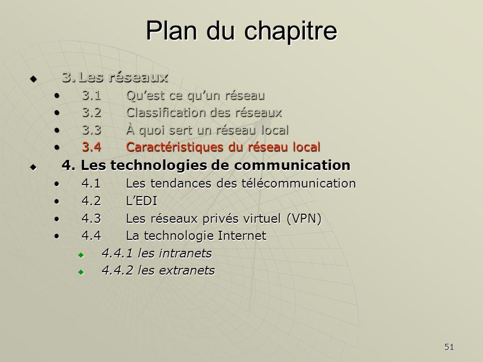 51 Plan du chapitre 3.Les réseaux 3.Les réseaux 3.1Quest ce quun réseau3.1Quest ce quun réseau 3.2Classification des réseaux3.2Classification des rése