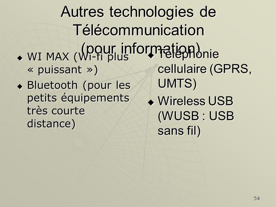54 Autres technologies de Télécommunication (pour information) Téléphonie cellulaire (GPRS, UMTS) Téléphonie cellulaire (GPRS, UMTS) Wireless USB (WUS