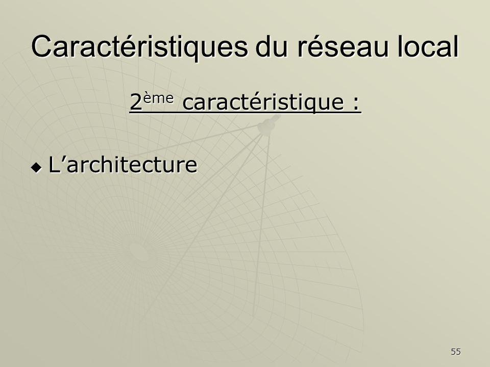 55 Caractéristiques du réseau local 2 ème caractéristique : Larchitecture Larchitecture