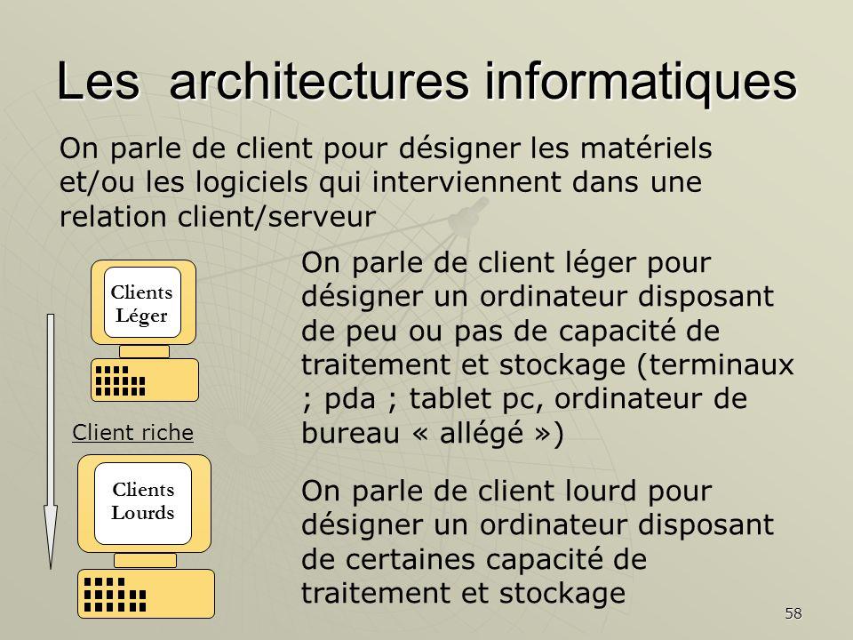 58 Les architectures informatiques Clients Léger Clients Lourds On parle de client léger pour désigner un ordinateur disposant de peu ou pas de capaci