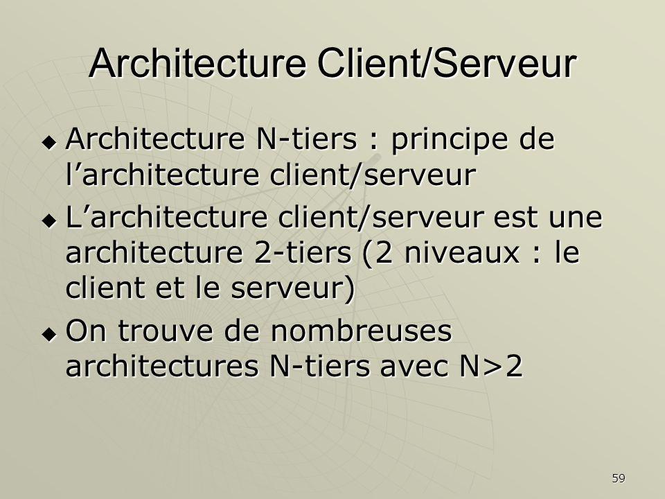 59 Architecture Client/Serveur Architecture N-tiers : principe de larchitecture client/serveur Architecture N-tiers : principe de larchitecture client
