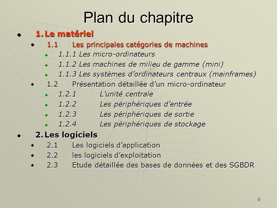 27 Plan du chapitre 1.Le matériel 1.Le matériel 1.1Les principales catégories de machines1.1Les principales catégories de machines 1.1.1 Les micro-ordinateurs 1.1.1 Les micro-ordinateurs 1.1.2 Les machines de milieu de gamme (mini) 1.1.2 Les machines de milieu de gamme (mini) 1.1.3 Les systèmes dordinateurs centraux (mainframes) 1.1.3 Les systèmes dordinateurs centraux (mainframes) 1.2Présentation détaillée dun micro-ordinateur1.2Présentation détaillée dun micro-ordinateur 1.2.1Lunité centrale 1.2.1Lunité centrale 1.2.2Les périphériques dentrée 1.2.2Les périphériques dentrée 1.2.3Les périphériques de sortie 1.2.3Les périphériques de sortie 1.2.4Les périphériques de stockage 1.2.4Les périphériques de stockage 2.Les logiciels 2.Les logiciels 2.1Les logiciels dapplication2.1Les logiciels dapplication 2.2les logiciels dexploitation2.2les logiciels dexploitation 2.3Etude détaillée des bases de données et des SGBDR2.3Etude détaillée des bases de données et des SGBDR