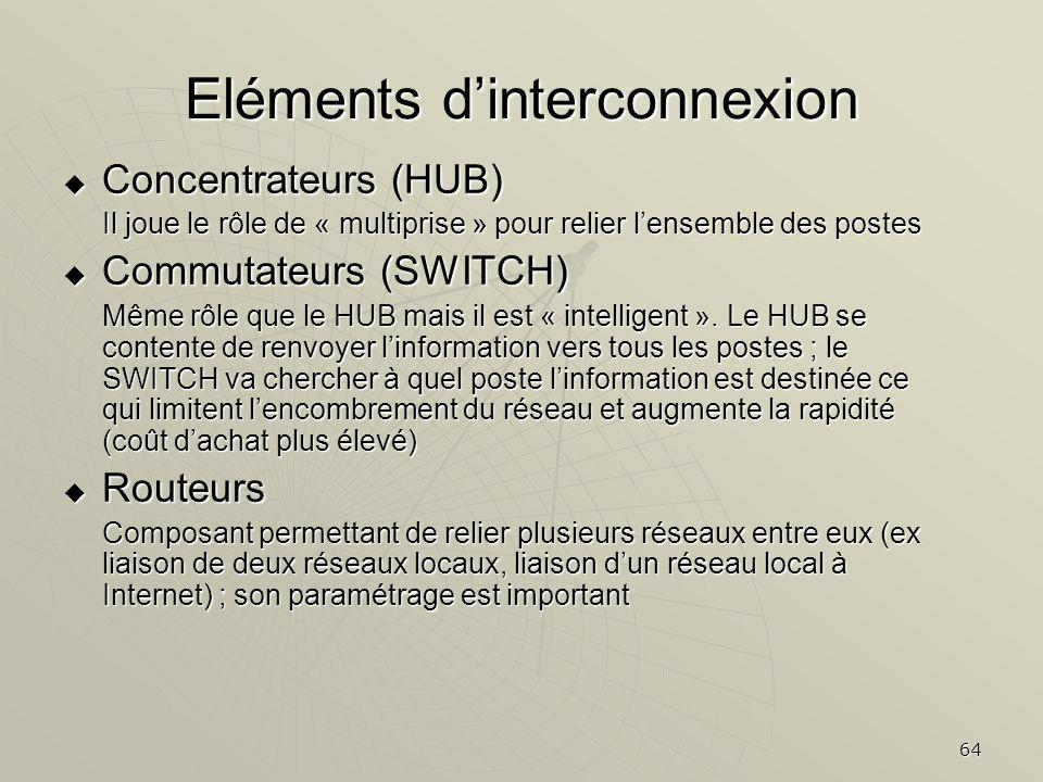 64 Eléments dinterconnexion Concentrateurs (HUB) Concentrateurs (HUB) Il joue le rôle de « multiprise » pour relier lensemble des postes Commutateurs