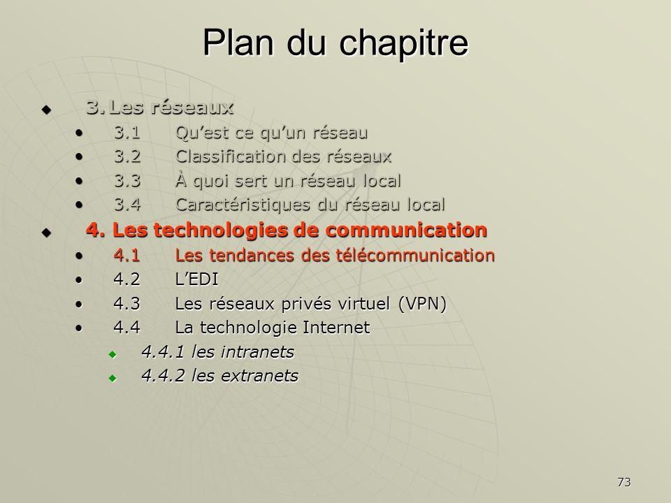 73 Plan du chapitre 3.Les réseaux 3.Les réseaux 3.1Quest ce quun réseau3.1Quest ce quun réseau 3.2Classification des réseaux3.2Classification des rése