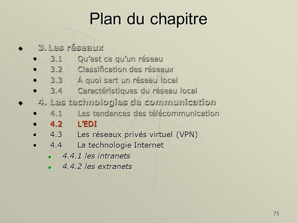 75 Plan du chapitre 3.Les réseaux 3.Les réseaux 3.1Quest ce quun réseau3.1Quest ce quun réseau 3.2Classification des réseaux3.2Classification des rése