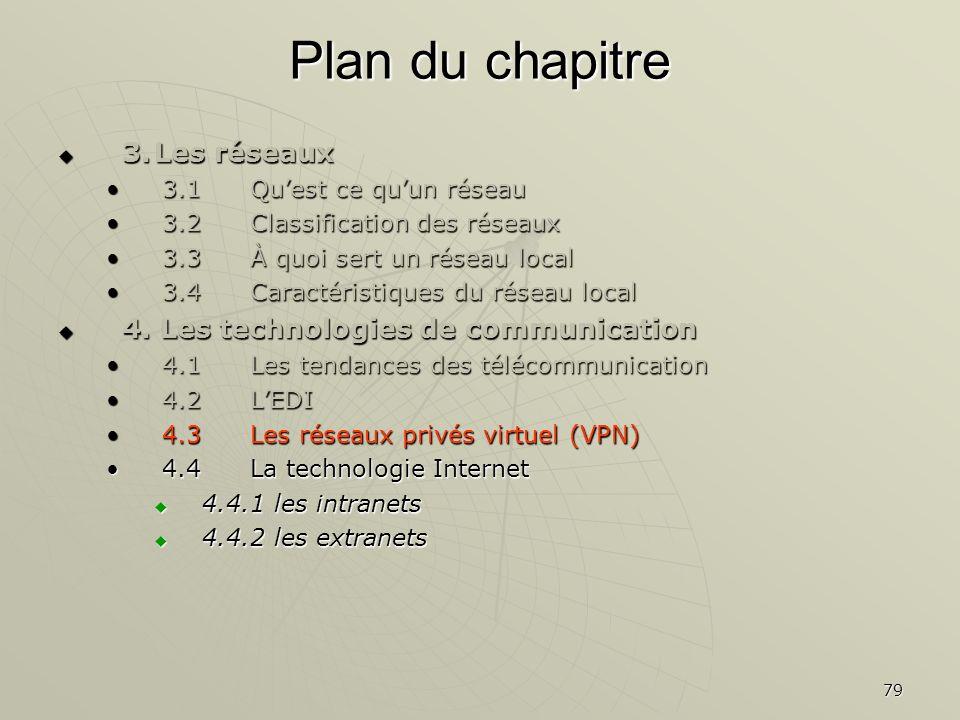 79 Plan du chapitre 3.Les réseaux 3.Les réseaux 3.1Quest ce quun réseau3.1Quest ce quun réseau 3.2Classification des réseaux3.2Classification des rése