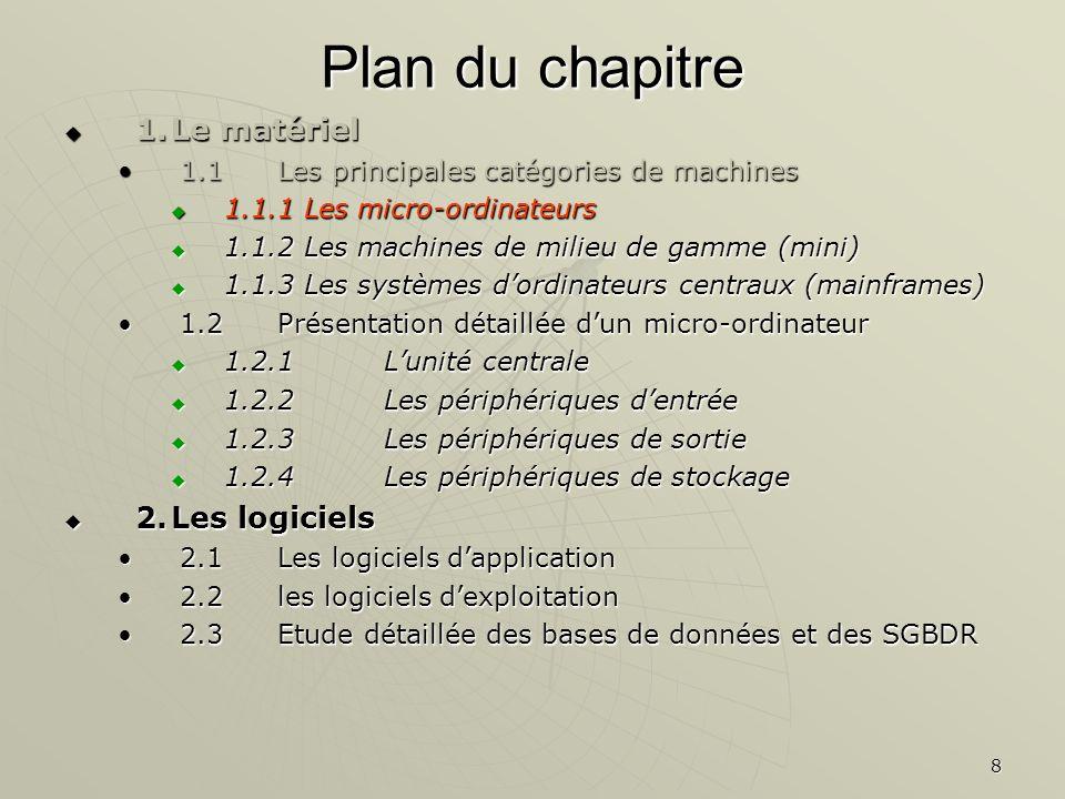 19 Plan du chapitre 1.Le matériel 1.Le matériel 1.1Les principales catégories de machines1.1Les principales catégories de machines 1.1.1 Les micro-ordinateurs 1.1.1 Les micro-ordinateurs 1.1.2 Les machines de milieu de gamme (mini) 1.1.2 Les machines de milieu de gamme (mini) 1.1.3 Les systèmes dordinateurs centraux (mainframes) 1.1.3 Les systèmes dordinateurs centraux (mainframes) 1.2Présentation détaillée dun micro-ordinateur1.2Présentation détaillée dun micro-ordinateur 1.2.1Lunité centrale 1.2.1Lunité centrale 1.2.2Les périphériques dentrée 1.2.2Les périphériques dentrée 1.2.3Les périphériques de sortie 1.2.3Les périphériques de sortie 1.2.4Les périphériques de stockage 1.2.4Les périphériques de stockage 2.Les logiciels 2.Les logiciels 2.1Les logiciels dapplication2.1Les logiciels dapplication 2.2les logiciels dexploitation2.2les logiciels dexploitation 2.3Etude détaillée des bases de données et des SGBDR2.3Etude détaillée des bases de données et des SGBDR