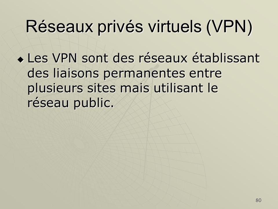 80 Réseaux privés virtuels (VPN) Les VPN sont des réseaux établissant des liaisons permanentes entre plusieurs sites mais utilisant le réseau public.