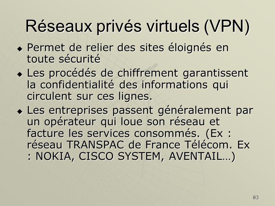 83 Réseaux privés virtuels (VPN) Permet de relier des sites éloignés en toute sécurité Permet de relier des sites éloignés en toute sécurité Les procé