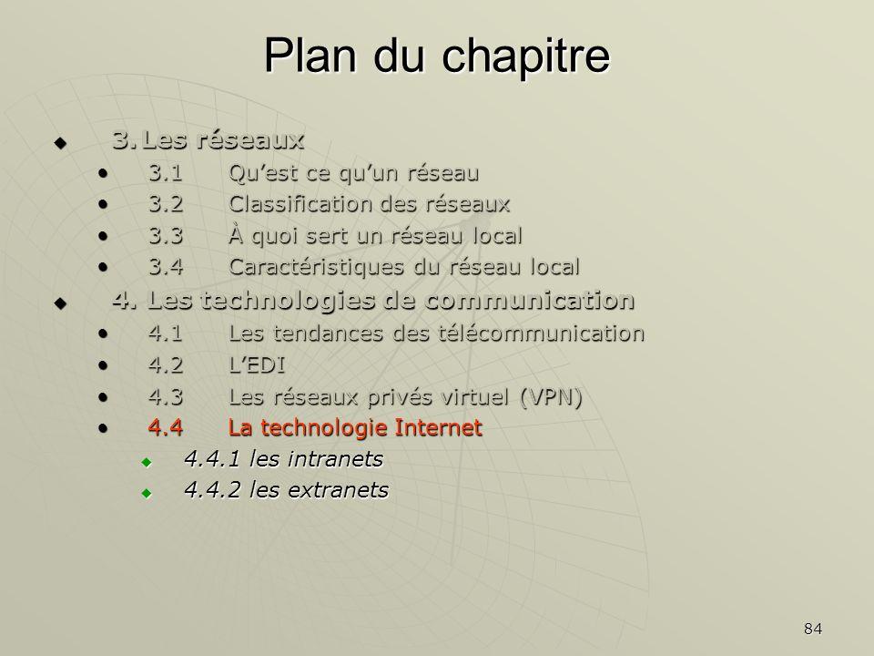 84 Plan du chapitre 3.Les réseaux 3.Les réseaux 3.1Quest ce quun réseau3.1Quest ce quun réseau 3.2Classification des réseaux3.2Classification des rése