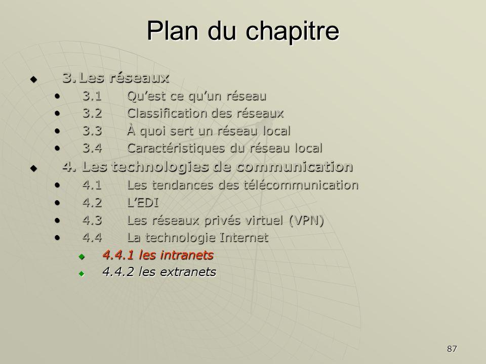 87 Plan du chapitre 3.Les réseaux 3.Les réseaux 3.1Quest ce quun réseau3.1Quest ce quun réseau 3.2Classification des réseaux3.2Classification des rése