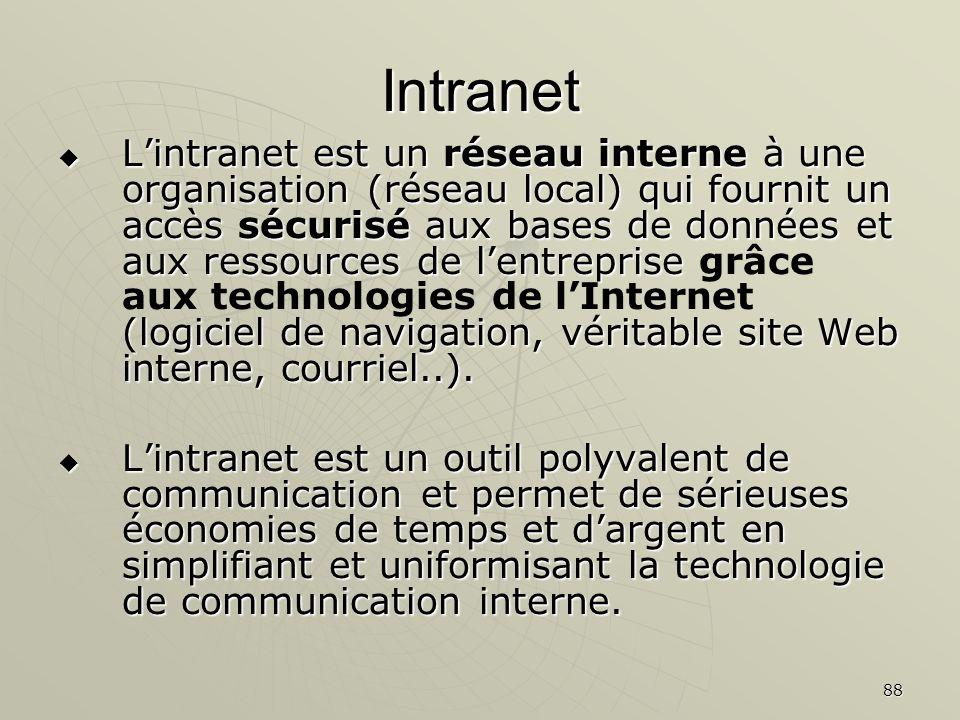 88 Intranet Lintranet est un réseau interne à une organisation (réseau local) qui fournit un accès sécurisé aux bases de données et aux ressources de