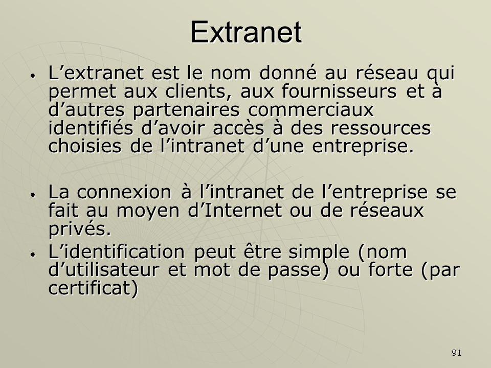 91 Extranet Lextranet est le nom donné au réseau qui permet aux clients, aux fournisseurs et à dautres partenaires commerciaux identifiés davoir accès