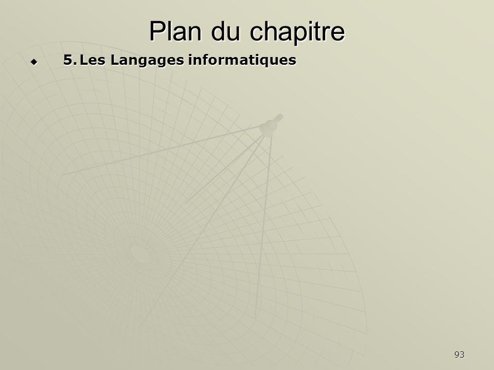 93 Plan du chapitre 5.Les Langages informatiques 5.Les Langages informatiques
