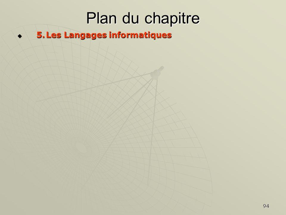 94 Plan du chapitre 5.Les Langages informatiques 5.Les Langages informatiques