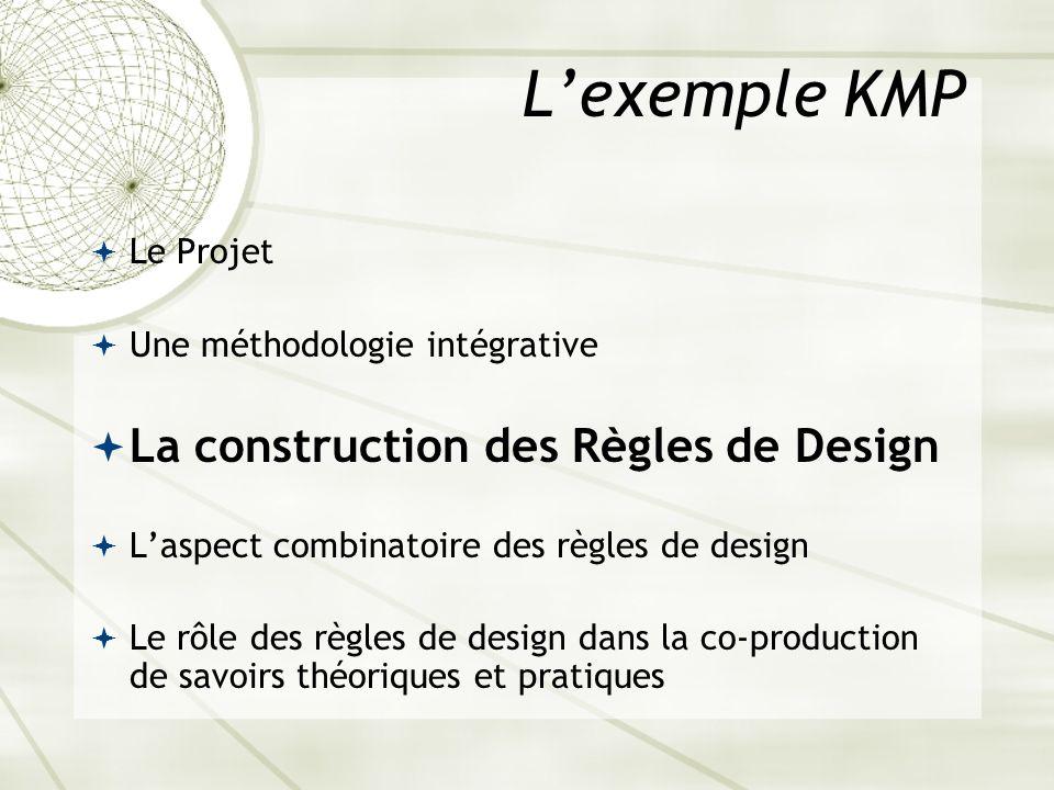 Le Projet Une méthodologie intégrative La construction des Règles de Design Laspect combinatoire des règles de design Le rôle des règles de design dan
