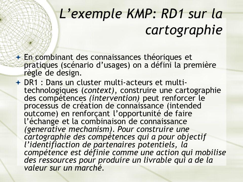 Lexemple KMP: RD1 sur la cartographie En combinant des connaissances théoriques et pratiques (scénario dusages) on a défini la première règle de desig