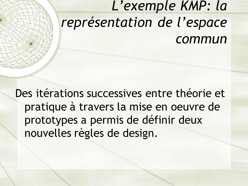 Lexemple KMP: la représentation de lespace commun Des itérations successives entre théorie et pratique à travers la mise en oeuvre de prototypes a per