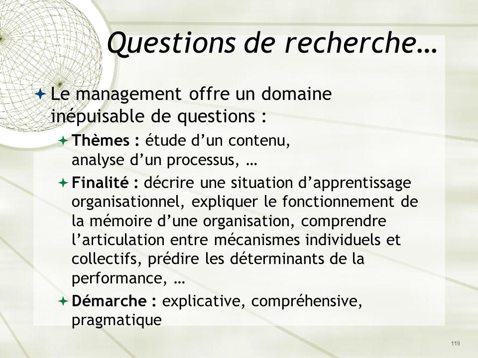 Questions de recherche… Le management offre un domaine inépuisable de questions : Thèmes : étude dun contenu, analyse dun processus, … Finalité : décr
