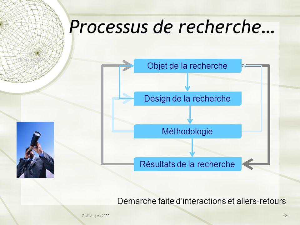 Processus de recherche… D W V - ( c ) 2008 Objet de la recherche Design de la recherche Méthodologie Résultats de la recherche Démarche faite dinterac