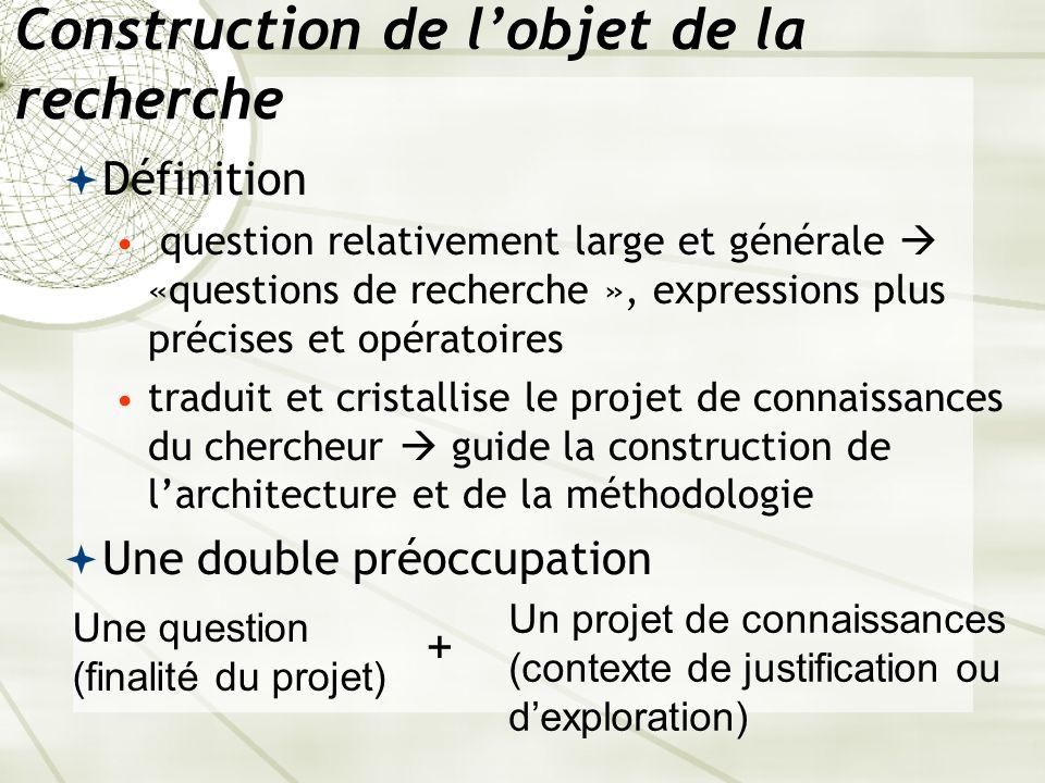 Construction de lobjet de la recherche Définition question relativement large et générale «questions de recherche », expressions plus précises et opér