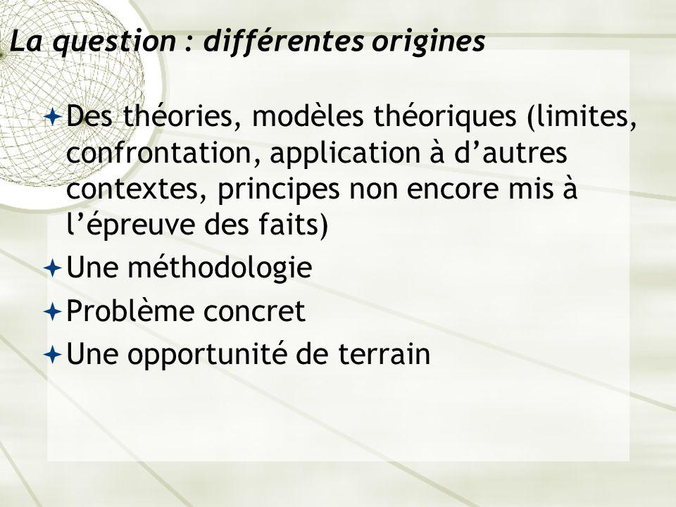La question : différentes origines Des théories, modèles théoriques (limites, confrontation, application à dautres contextes, principes non encore mis