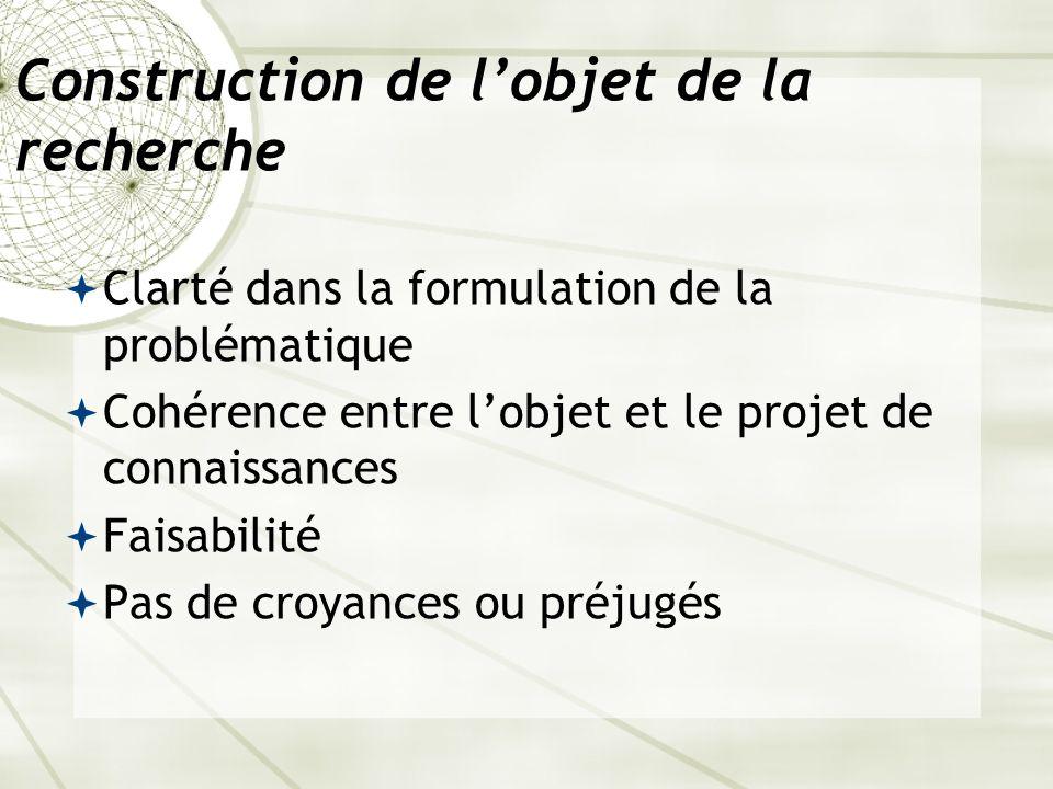 Construction de lobjet de la recherche Clarté dans la formulation de la problématique Cohérence entre lobjet et le projet de connaissances Faisabilité