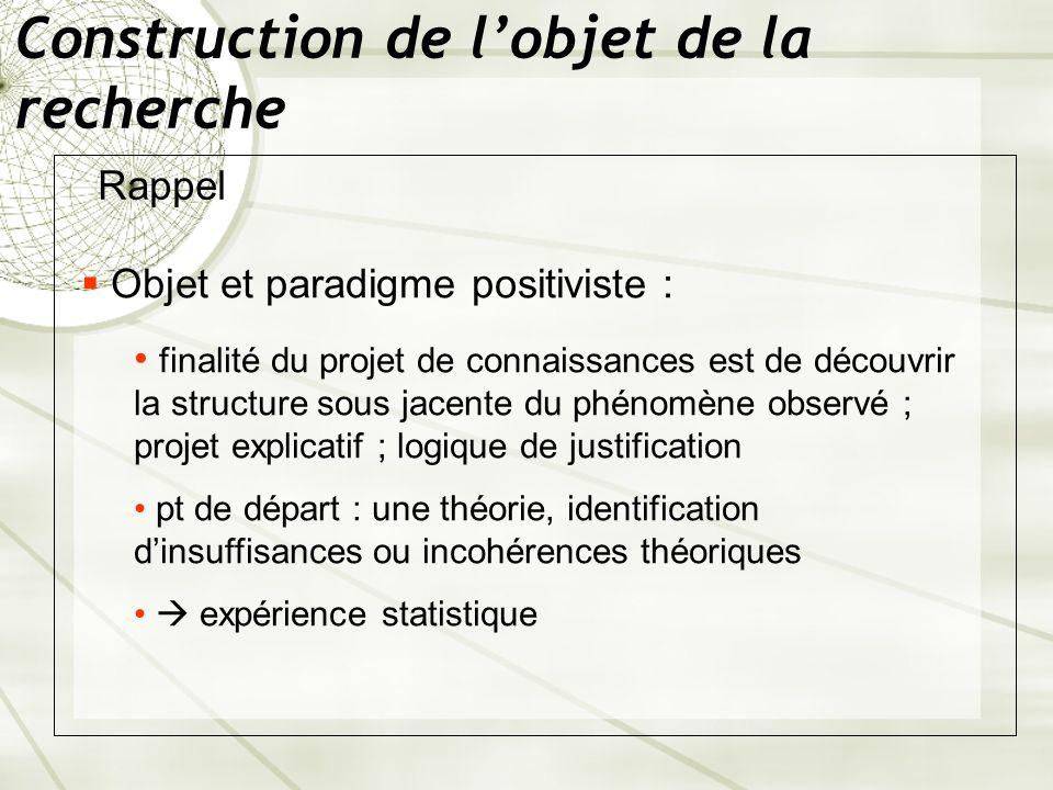 Construction de lobjet de la recherche Rappel Objet et paradigme positiviste : finalité du projet de connaissances est de découvrir la structure sous