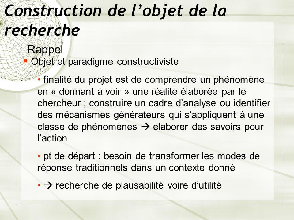 Construction de lobjet de la recherche Rappel Objet et paradigme constructiviste finalité du projet est de comprendre un phénomène en « donnant à voir